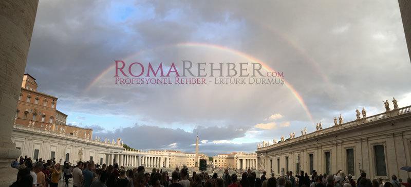 Roma hava durumu